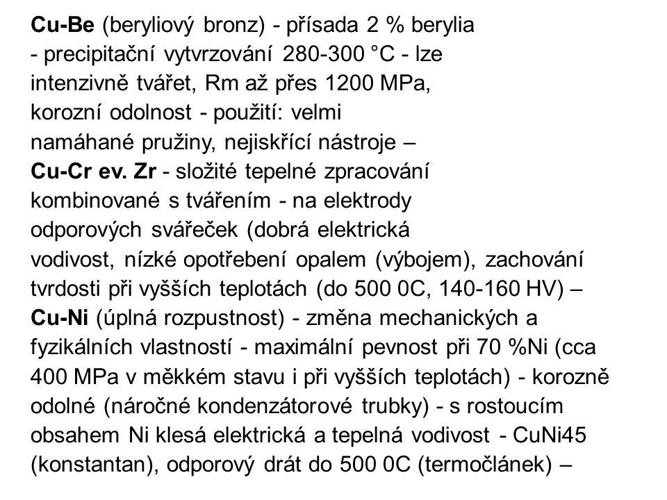 Cu-Be (beryliový bronz) - přísada 2 % berylia