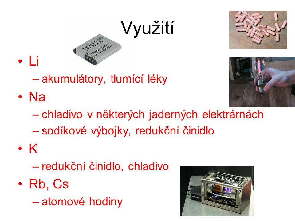 Využití Li Na K Rb, Cs akumulátory, tlumící léky