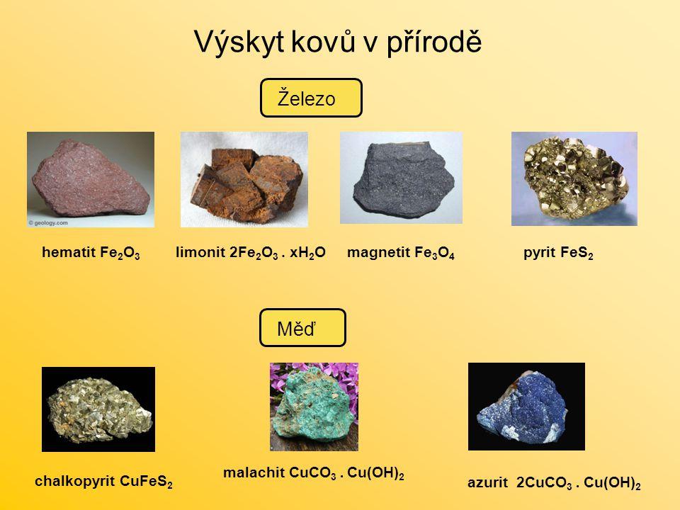 Výskyt kovů v přírodě Železo Měď hematit Fe2O3 limonit 2Fe2O3 . xH2O