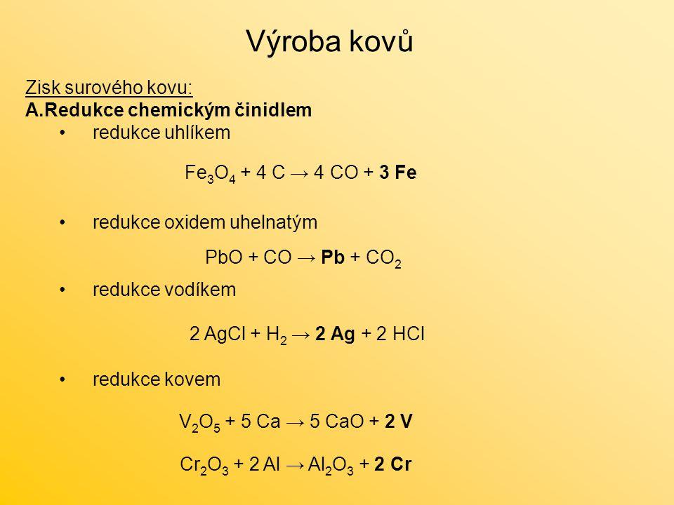 Výroba kovů Zisk surového kovu: Redukce chemickým činidlem