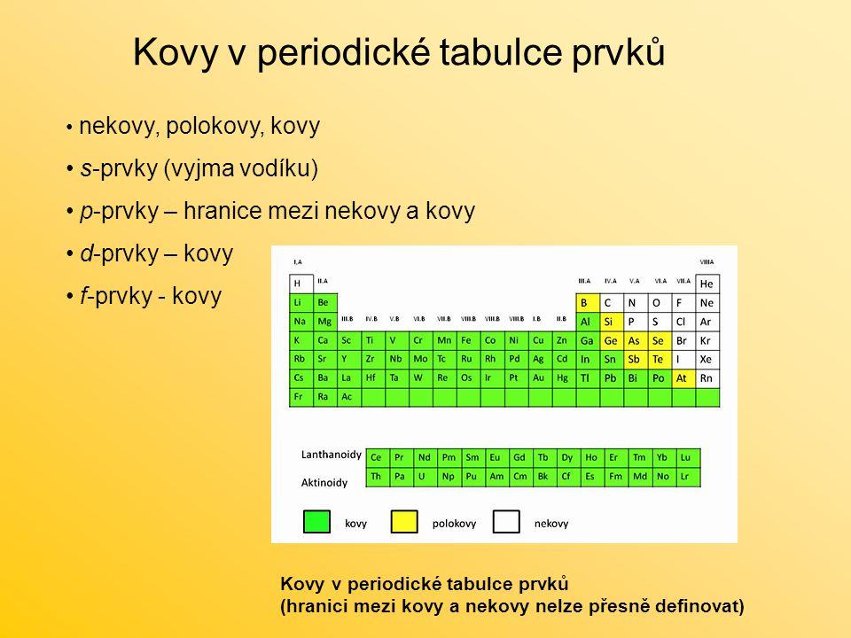 Kovy v periodické tabulce prvků