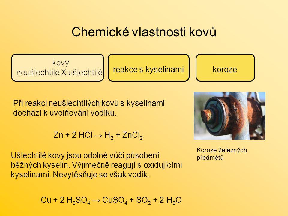 Chemické vlastnosti kovů
