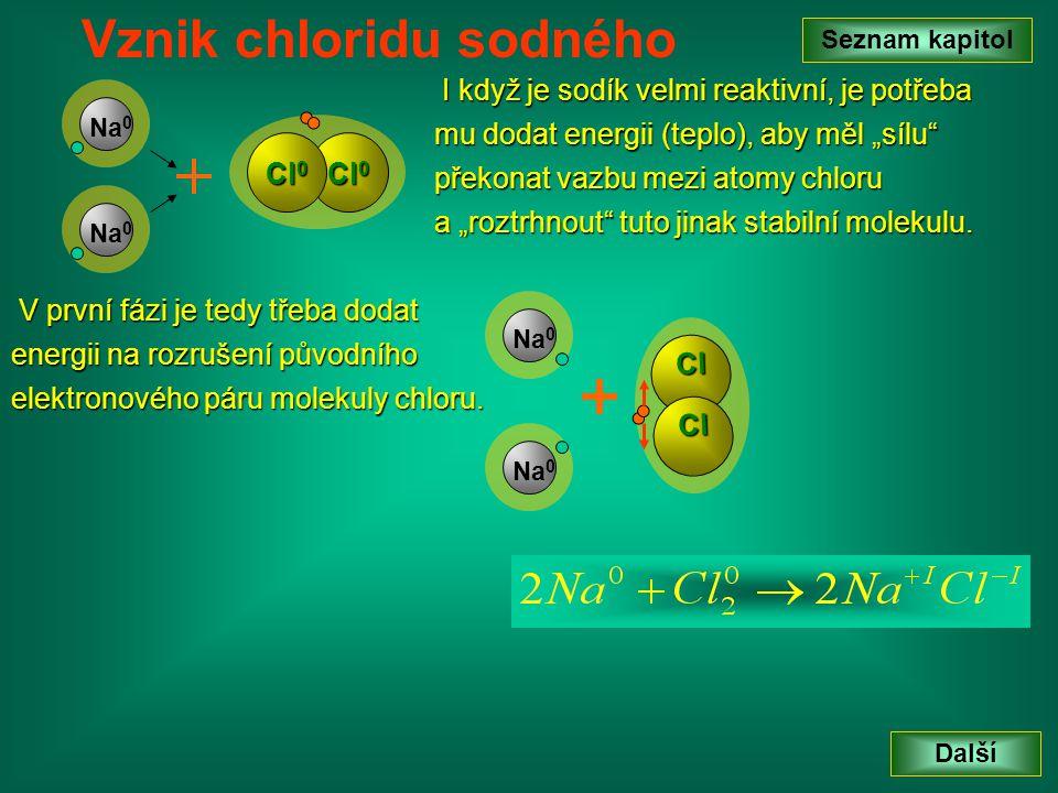 Vznik chloridu sodného