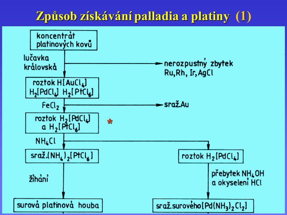 Způsob získávání palladia a platiny (1)