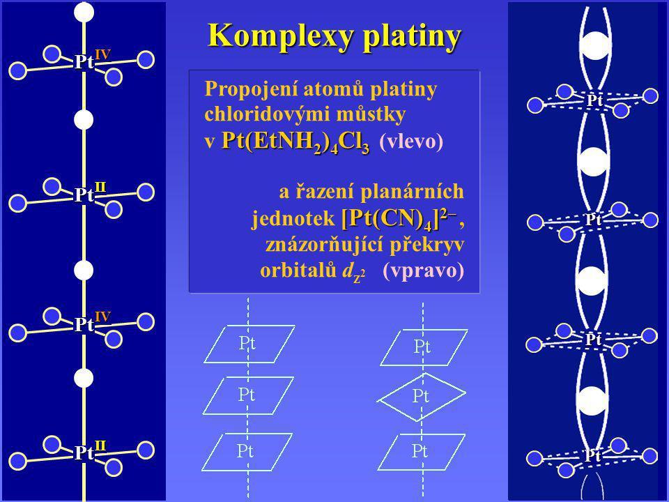 Pt II. IV. Pt. Komplexy platiny. Propojení atomů platiny chloridovými můstky v Pt(EtNH2)4Cl3 (vlevo)