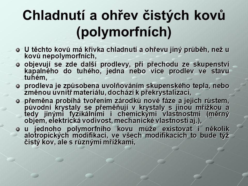 Chladnutí a ohřev čistých kovů (polymorfních)