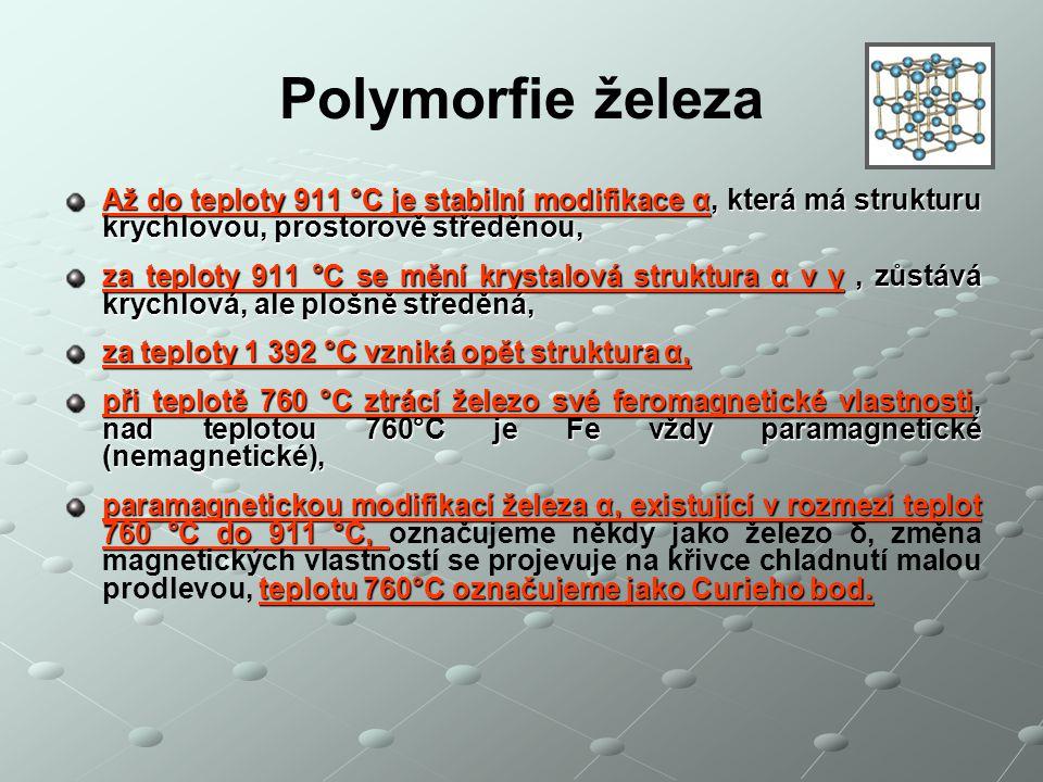 Polymorfie železa Až do teploty 911 °C je stabilní modifikace α, která má strukturu krychlovou, prostorově středěnou,