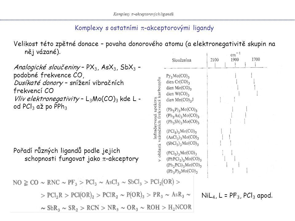 Komplexy p-akceptorových ligandů