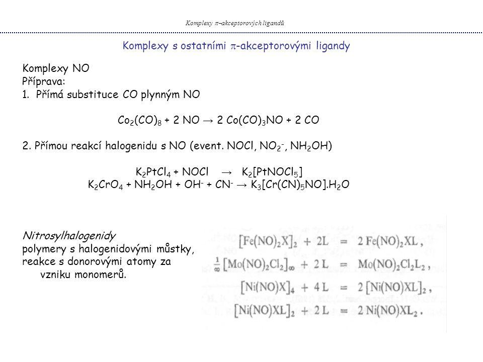 Komplexy s ostatními p-akceptorovými ligandy