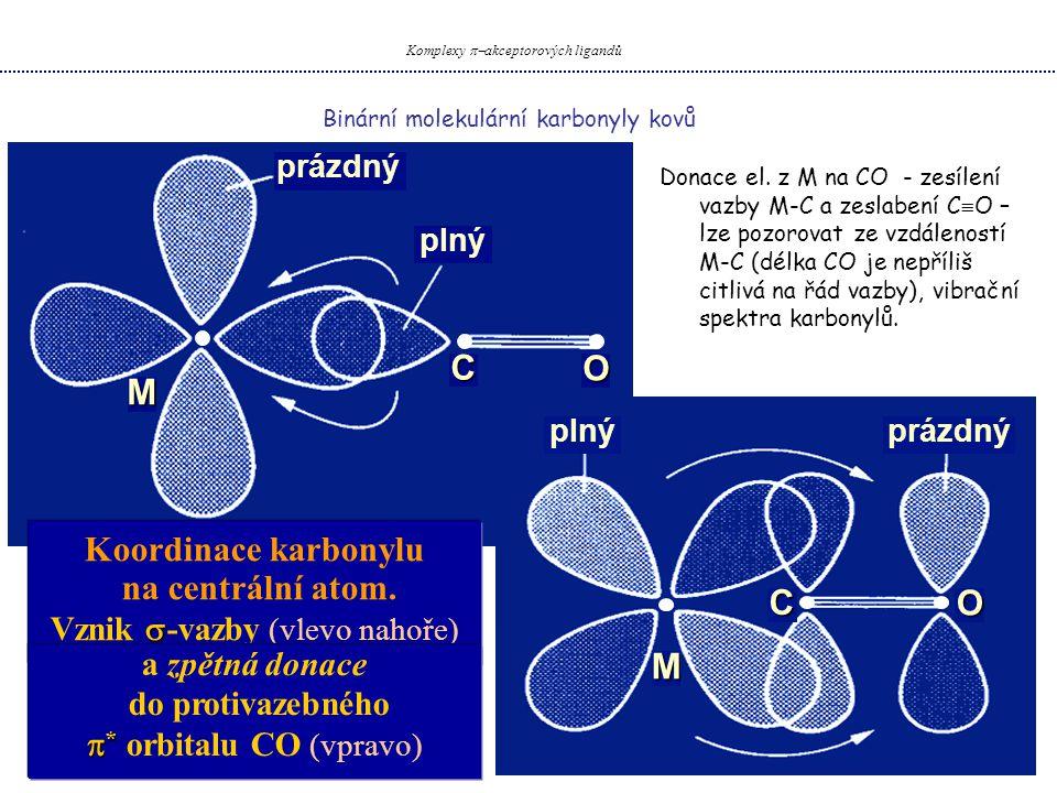 Koordinace karbonylu na centrální atom.