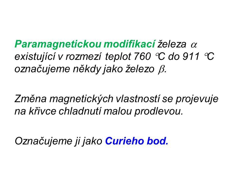 Paramagnetickou modifikací železa  existující v rozmezí teplot 760 C do 911 C označujeme někdy jako železo .