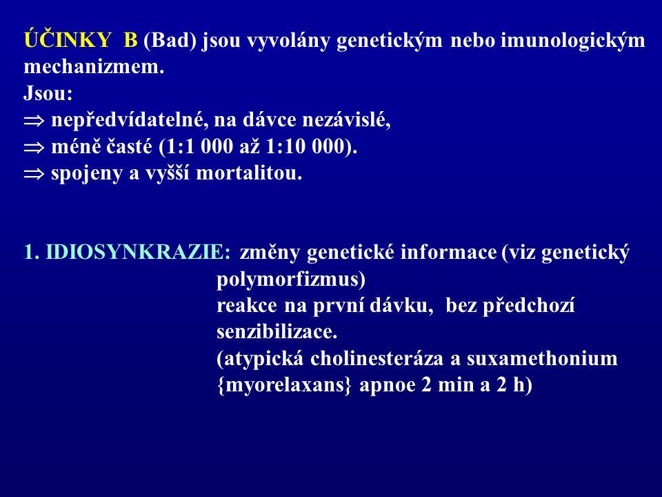 ÚČINKY B (Bad) jsou vyvolány genetickým nebo imunologickým