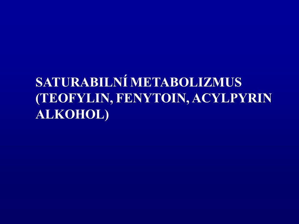 SATURABILNÍ METABOLIZMUS