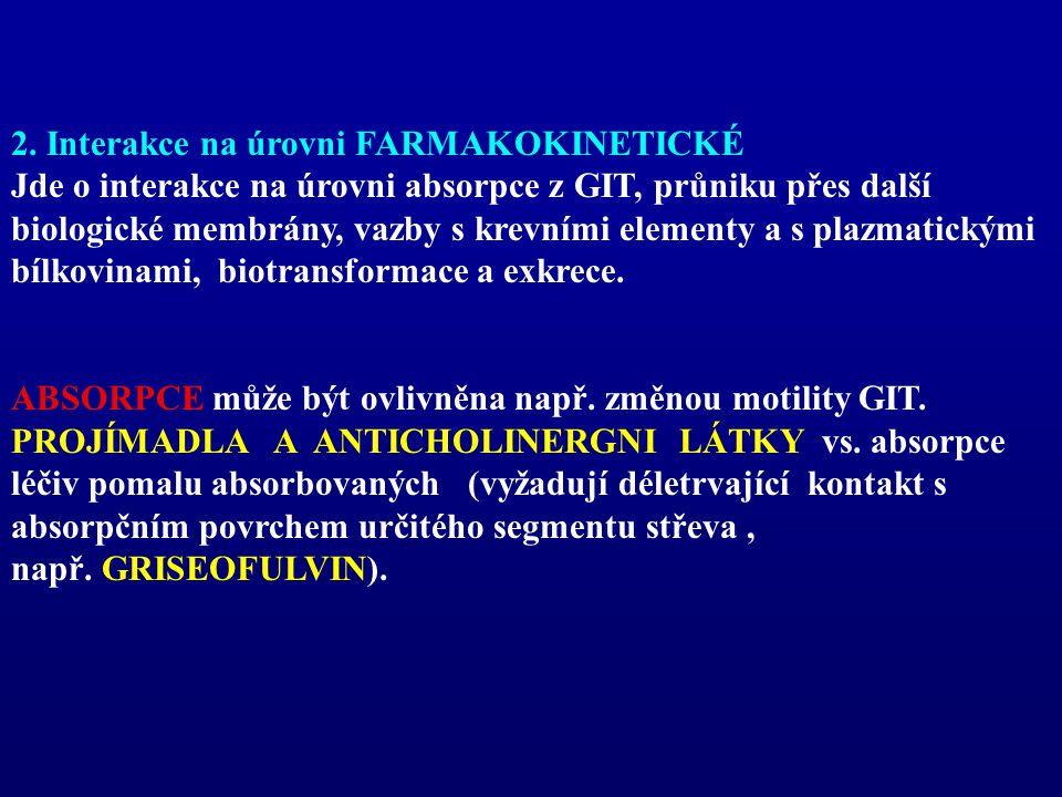 2. Interakce na úrovni FARMAKOKINETICKÉ
