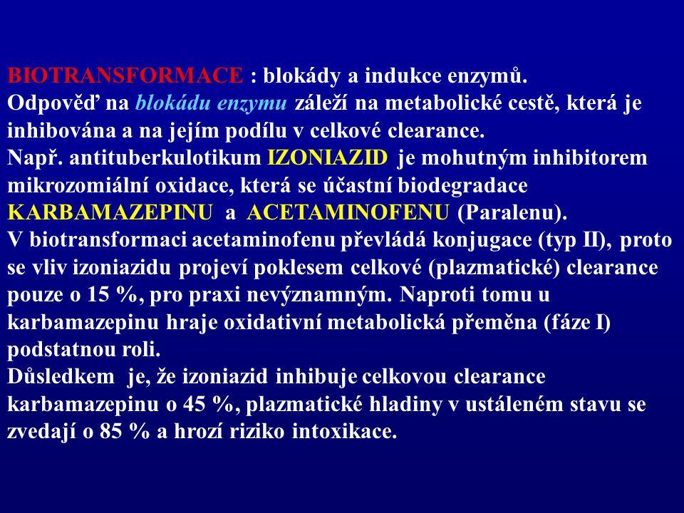 BIOTRANSFORMACE : blokády a indukce enzymů.