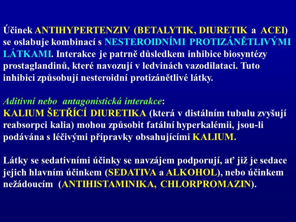 Účinek ANTIHYPERTENZIV (BETALYTIK, DIURETIK a ACEI)