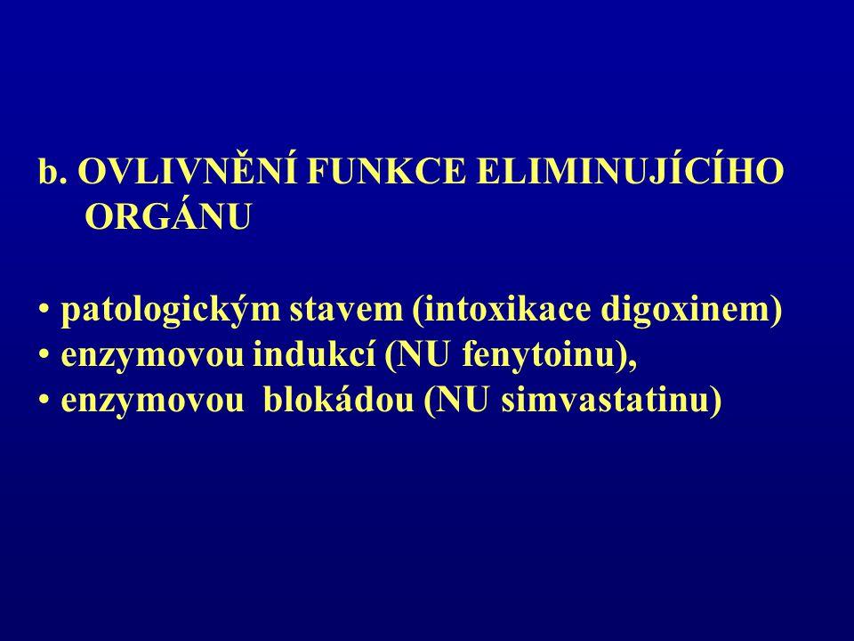 b. OVLIVNĚNÍ FUNKCE ELIMINUJÍCÍHO