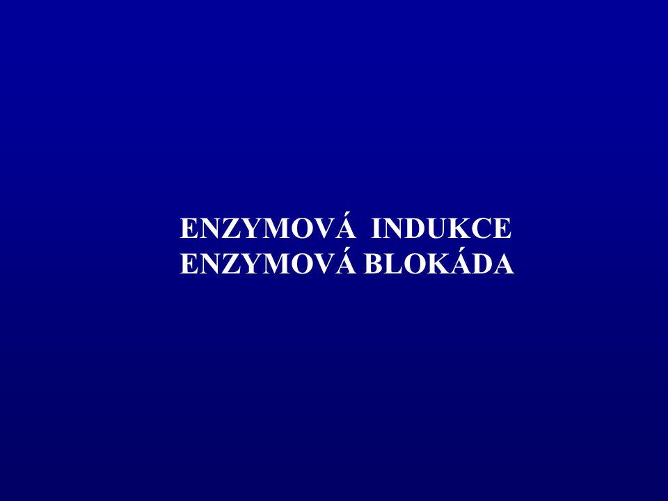 ENZYMOVÁ INDUKCE ENZYMOVÁ BLOKÁDA