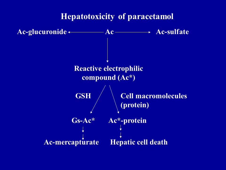 Reactive electrophilic