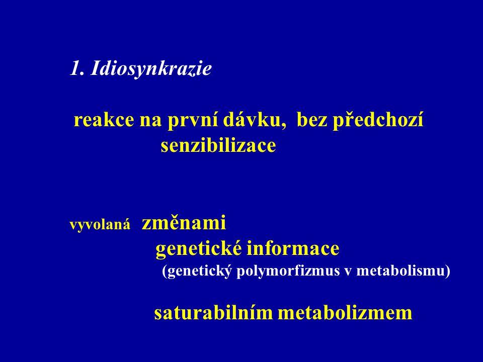 1. Idiosynkrazie senzibilizace genetické informace