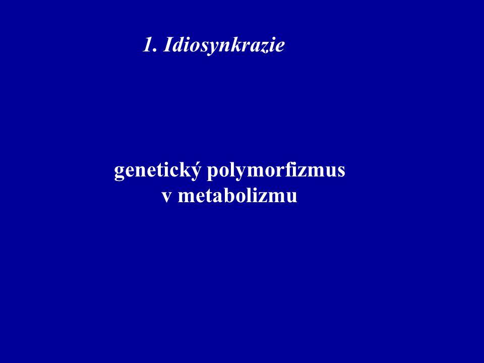 genetický polymorfizmus