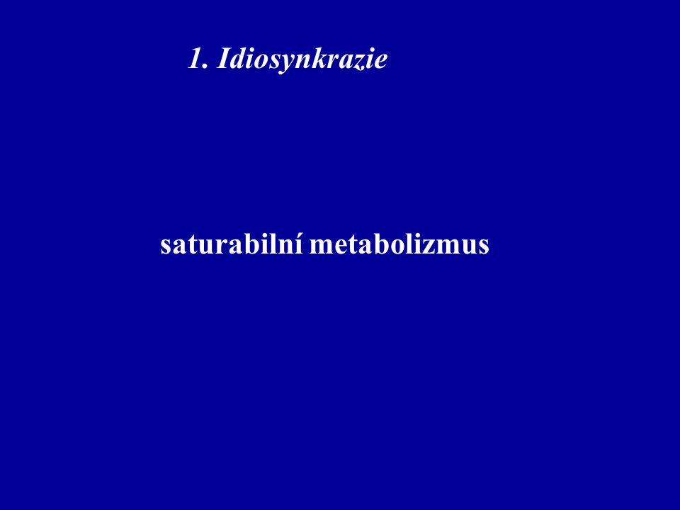 1. Idiosynkrazie saturabilní metabolizmus