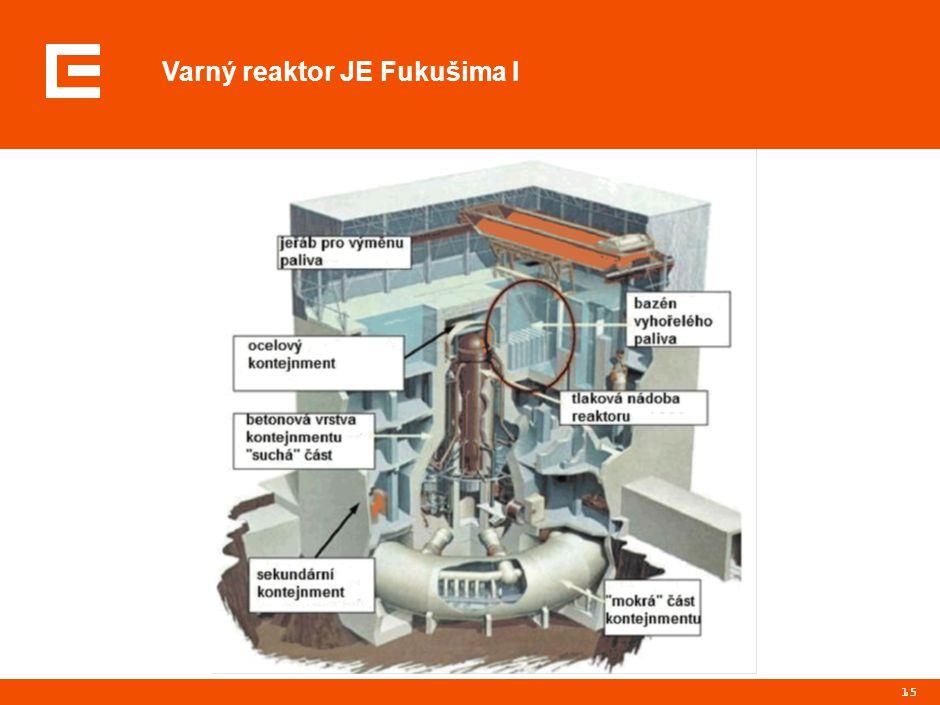 Schema bariér varného reaktoru JE Fukušima I