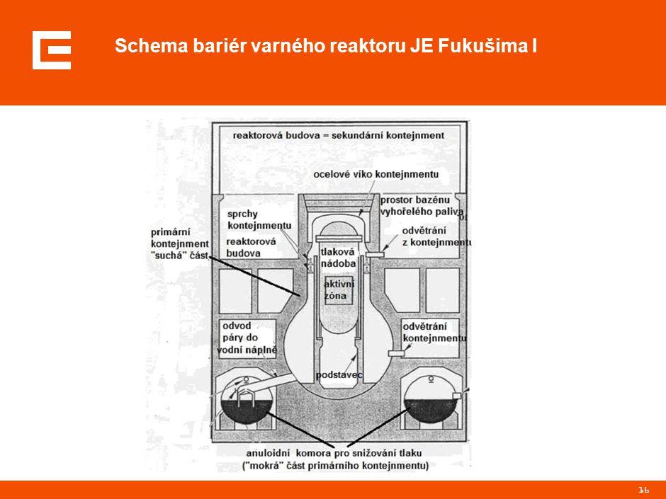 Výroba elektřiny v bloku jaderné elektrárny s varným reaktorem