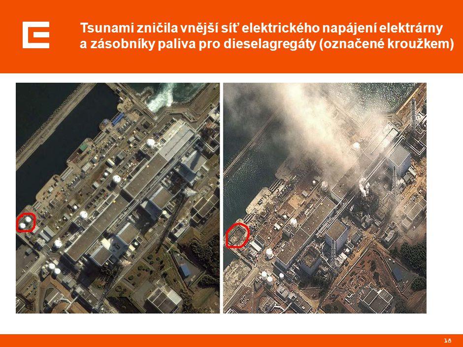 JE Fukušima – chlazení za normálních podmínek