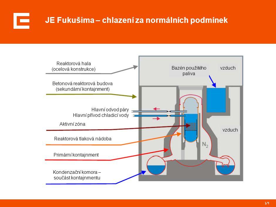 Systém chlazení varného reaktoru