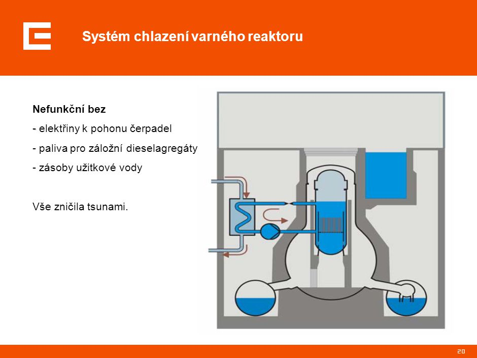 Bezpečnostní systémy varného reaktoru (pro případ LOCA – projektové havárie ztráty chladiva)