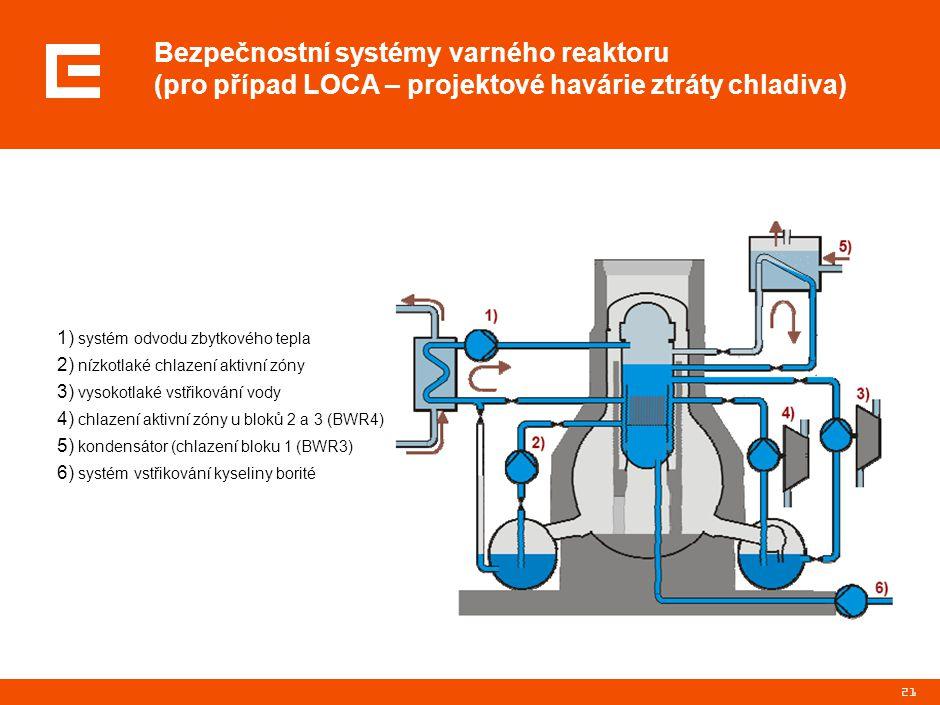 Tepelný výkon reaktoru po jeho odstavení (přestože neprobíhá štěpná reakce, vyvíjí se teplo rozpadem štěpných produktů)