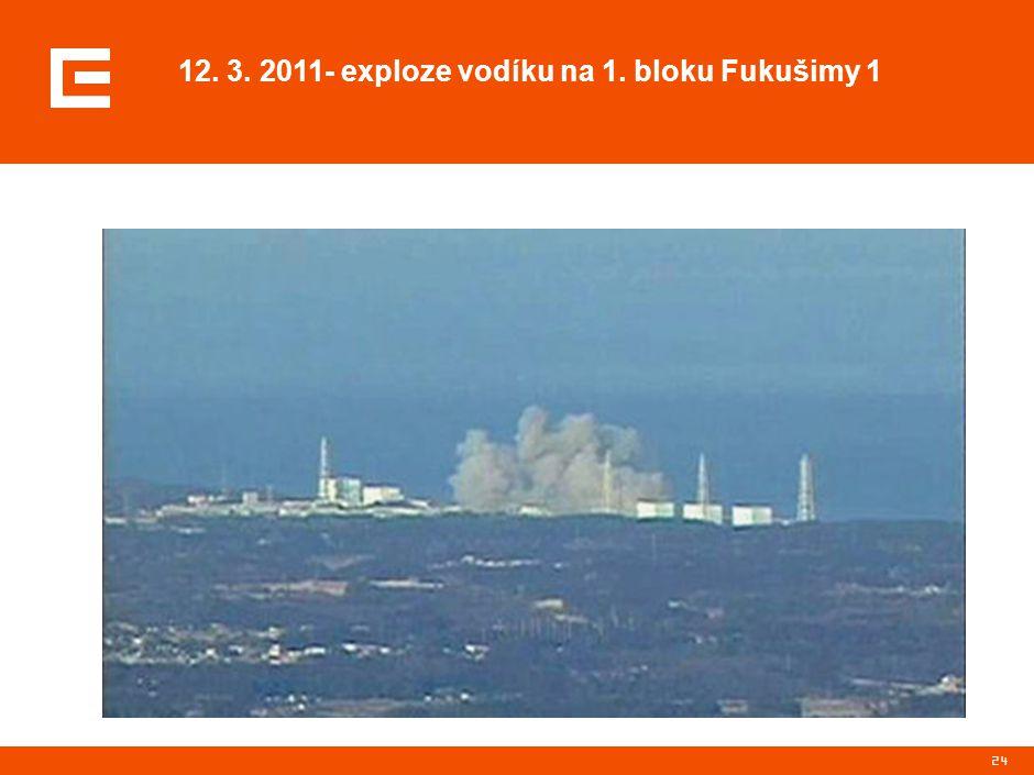 Následky výbuchu vodíku – zničený sekundární (vnější) kontajnment,