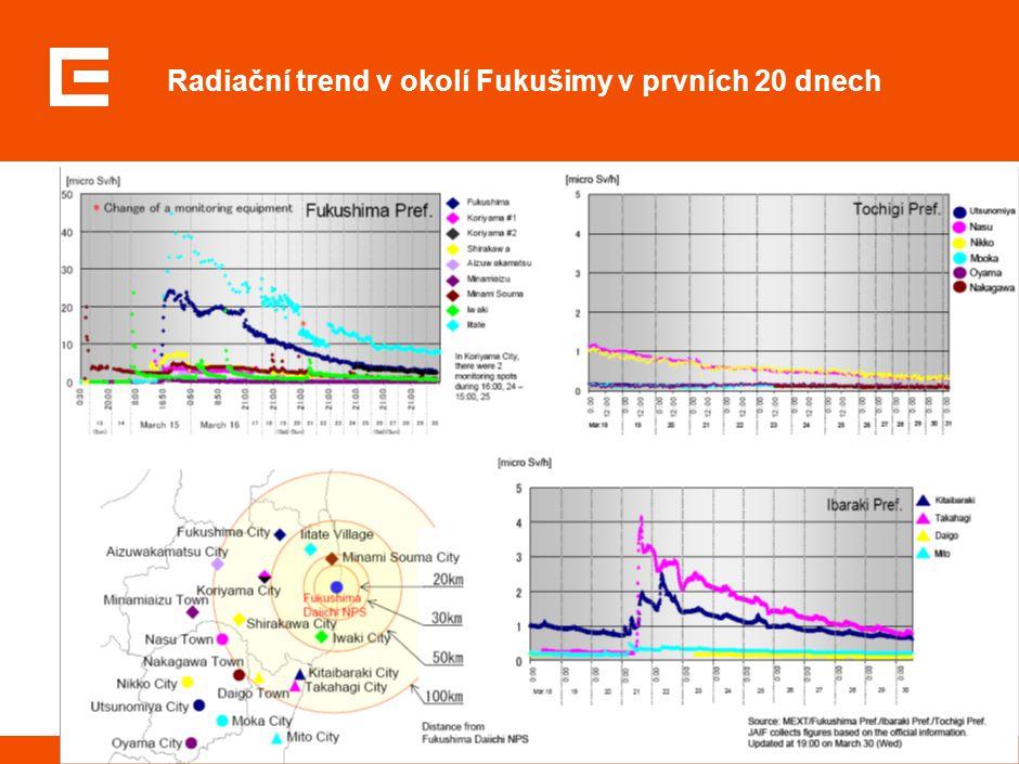 Porovnání radiačního zatížení: Japonsko 23. 3
