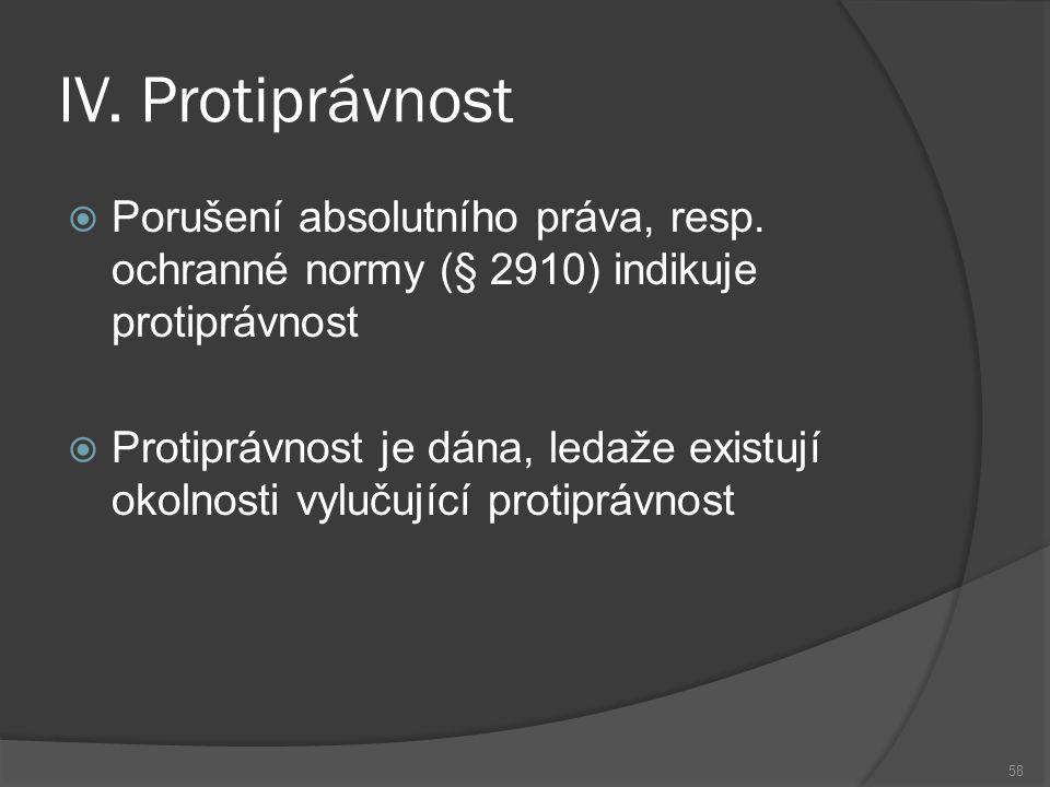 IV. Protiprávnost Porušení absolutního práva, resp. ochranné normy (§ 2910) indikuje protiprávnost.