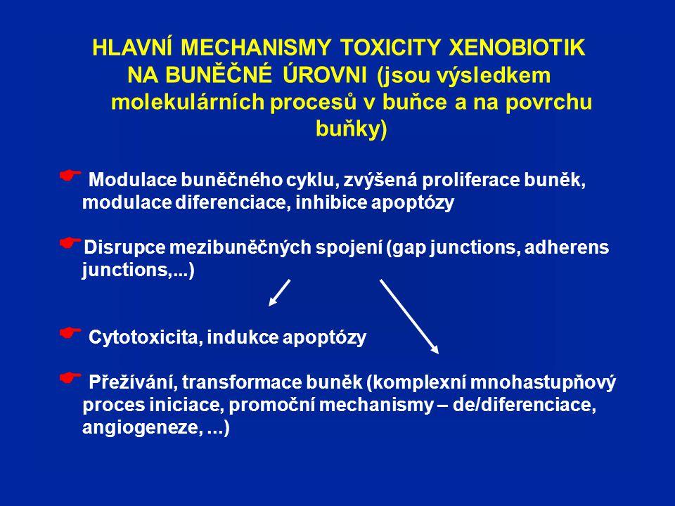 HLAVNÍ MECHANISMY TOXICITY XENOBIOTIK