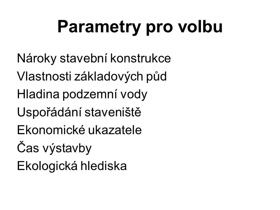 Parametry pro volbu Nároky stavební konstrukce