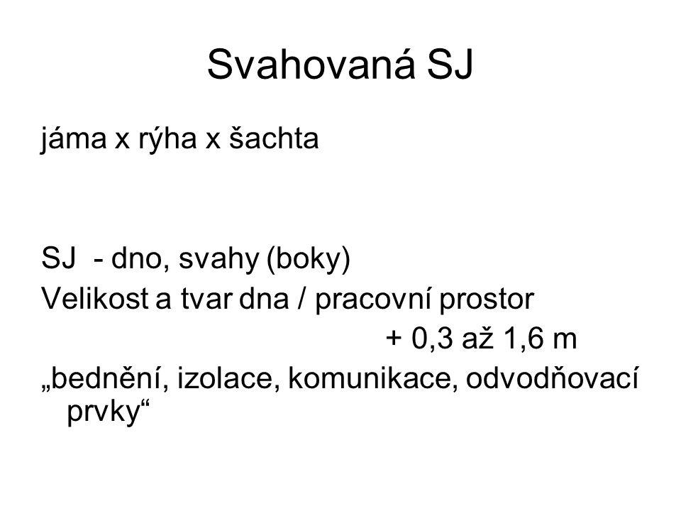 Svahovaná SJ jáma x rýha x šachta SJ - dno, svahy (boky)