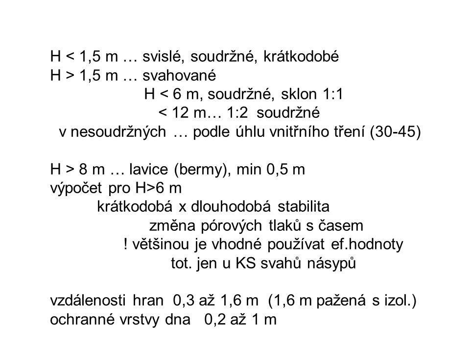 H < 1,5 m … svislé, soudržné, krátkodobé