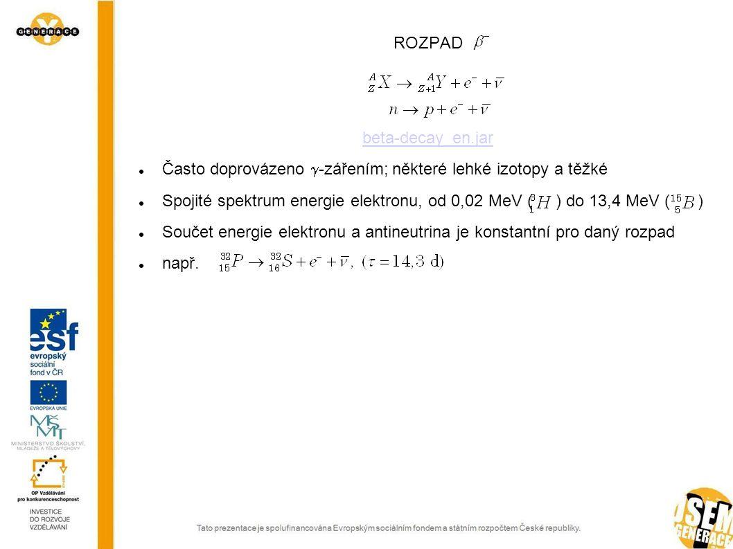 ROZPAD beta-decay_en.jar. Často doprovázeno -zářením; některé lehké izotopy a těžké.