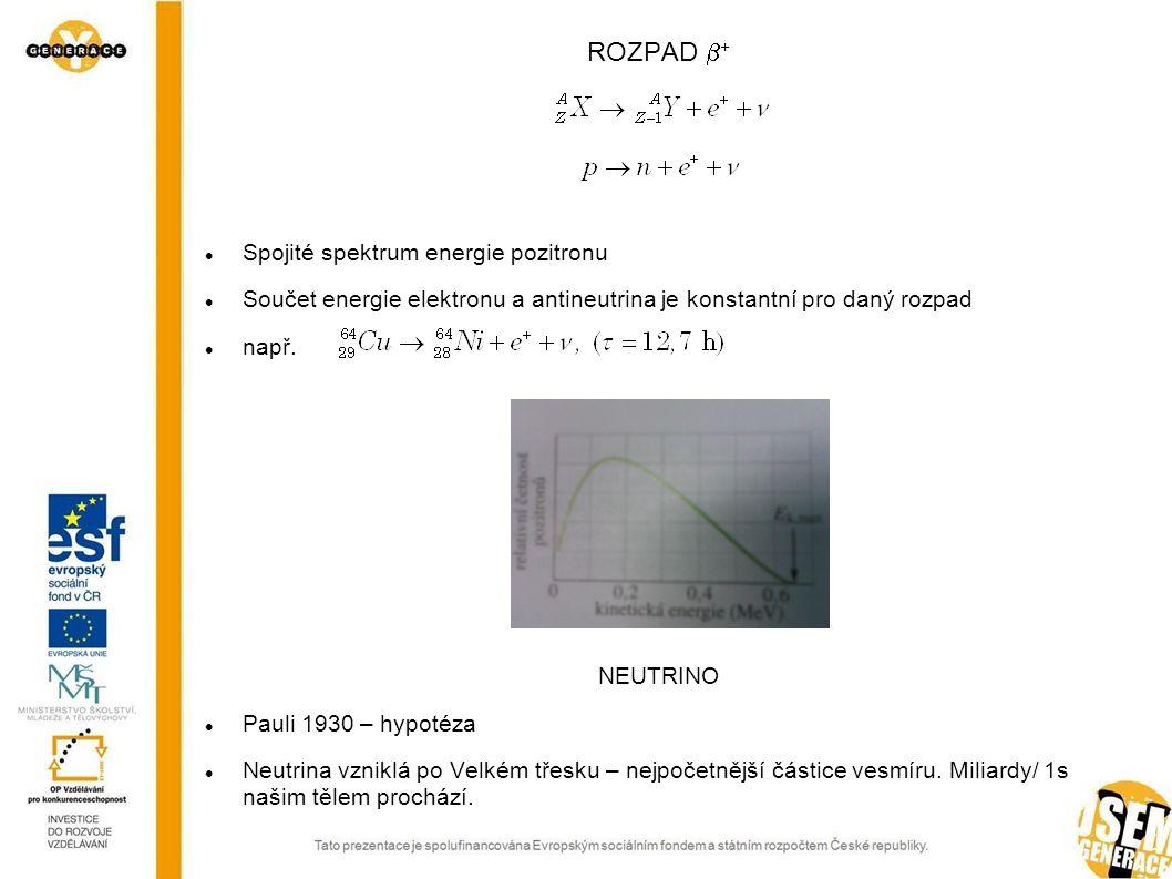 ROZPAD + Spojité spektrum energie pozitronu