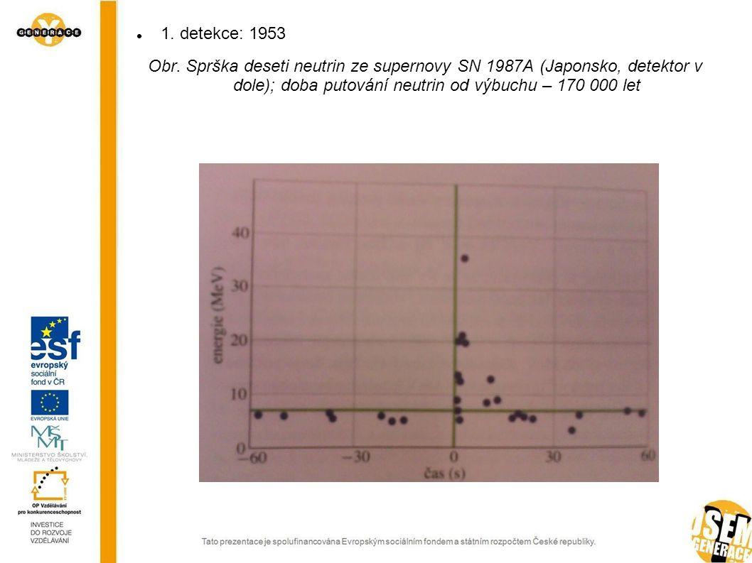 1. detekce: 1953 Obr.