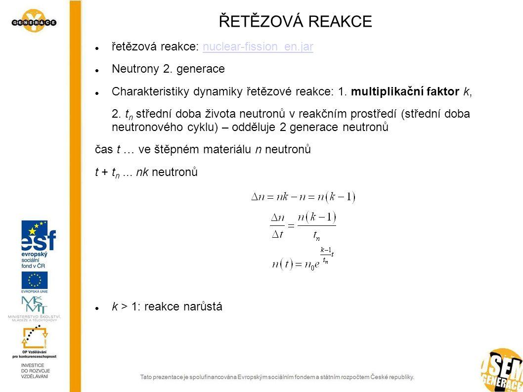 ŘETĚZOVÁ REAKCE řetězová reakce: nuclear-fission_en.jar