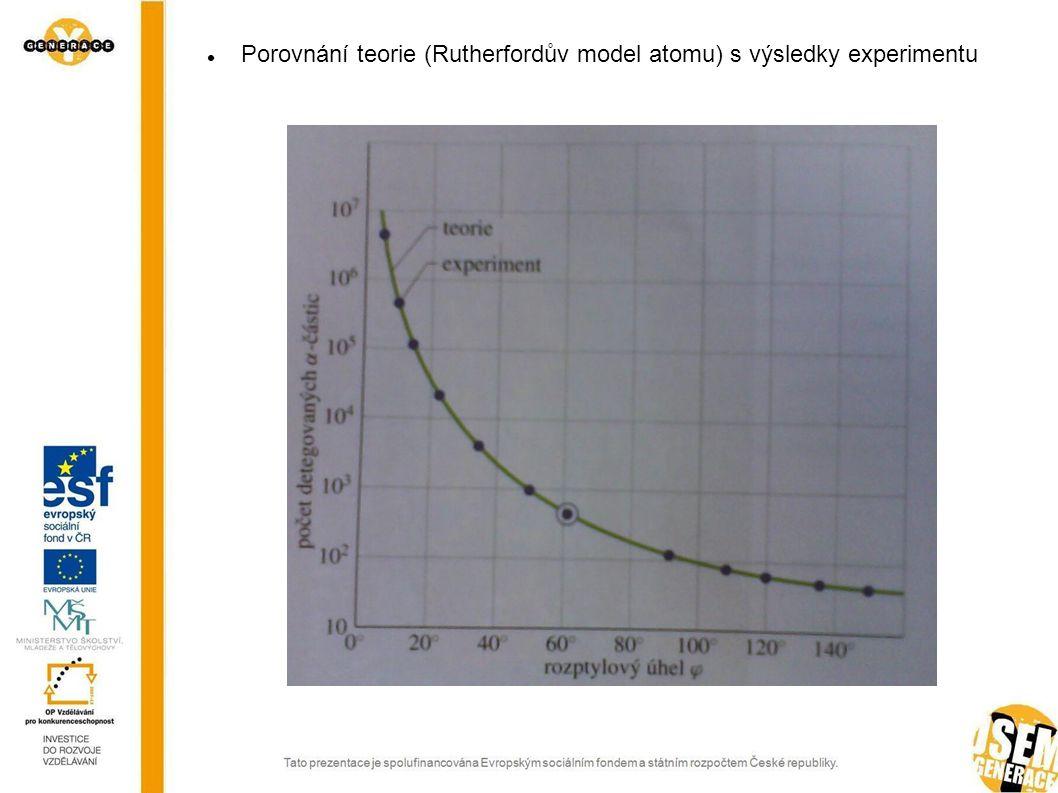 Porovnání teorie (Rutherfordův model atomu) s výsledky experimentu