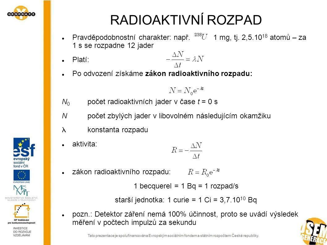 RADIOAKTIVNÍ ROZPAD Pravděpodobnostní charakter: např. 1 mg, tj. 2,5.1018 atomů – za 1 s se rozpadne 12 jader.
