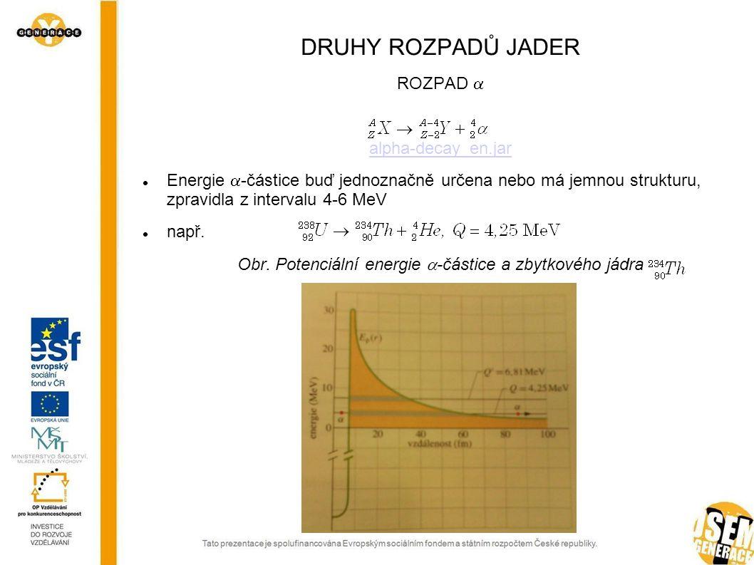 Obr. Potenciální energie -částice a zbytkového jádra