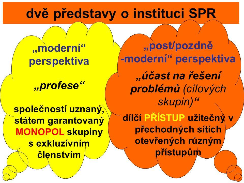 dvě představy o instituci SPR