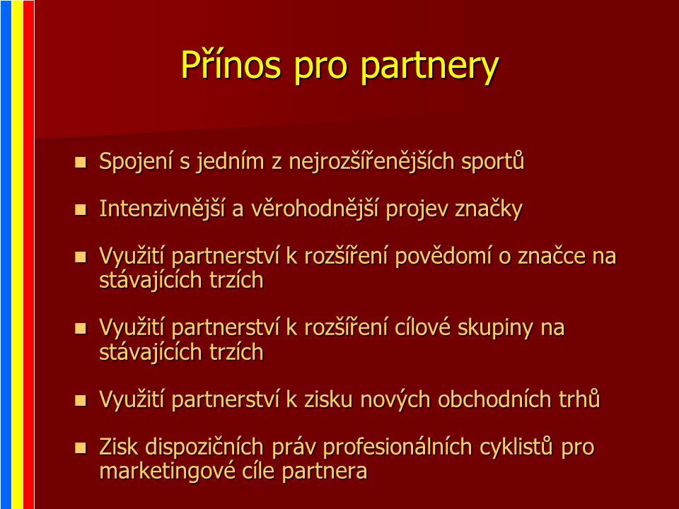 Přínos pro partnery Spojení s jedním z nejrozšířenějších sportů