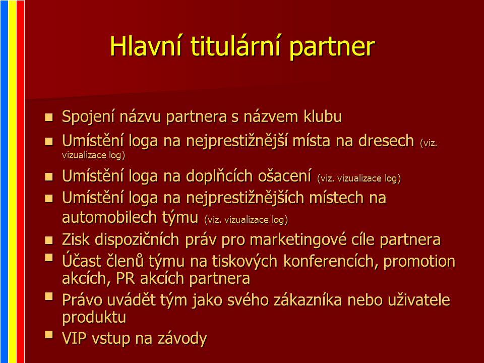 Hlavní titulární partner
