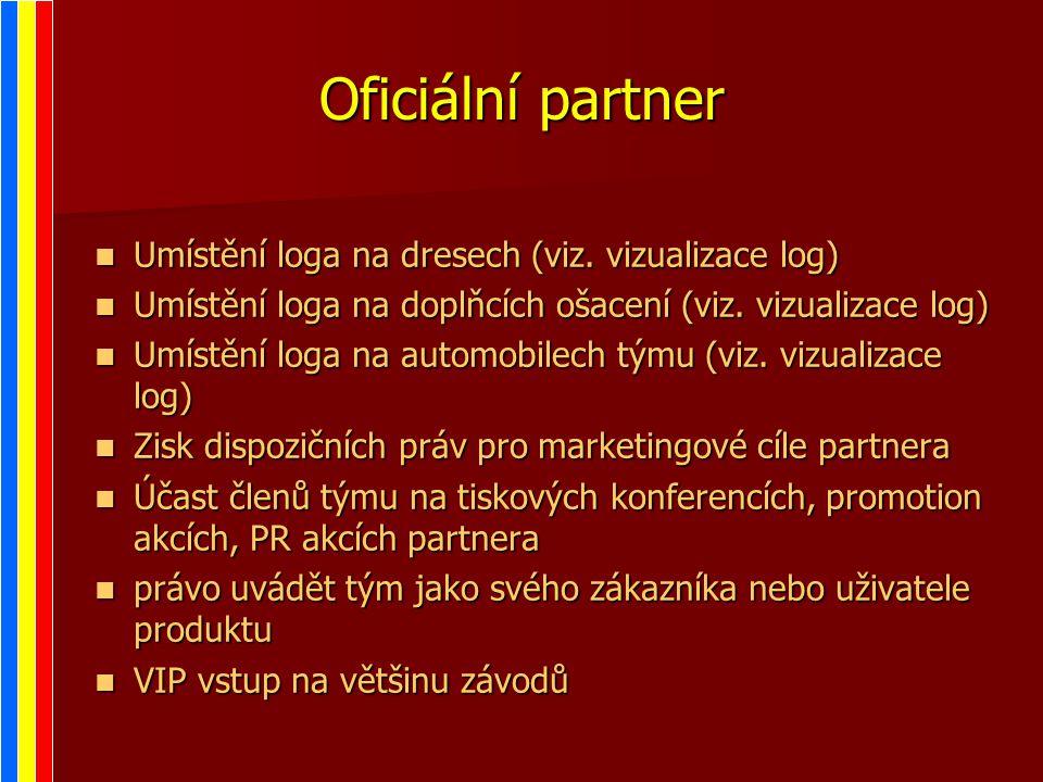 Oficiální partner Umístění loga na dresech (viz. vizualizace log)